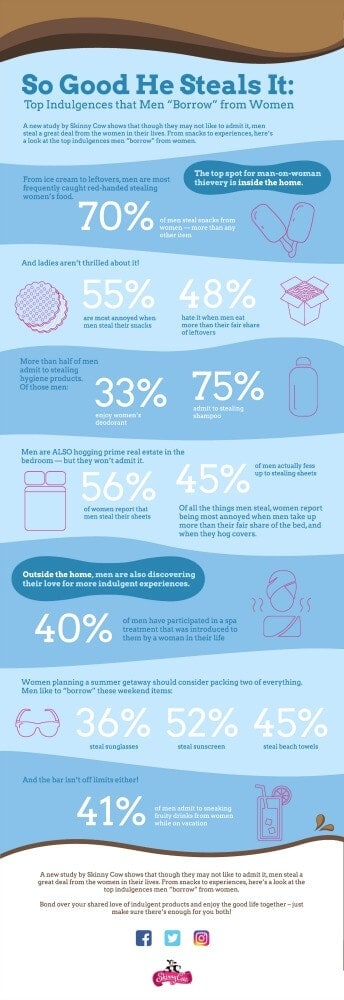 SCFH_Infographic_R4 (1)