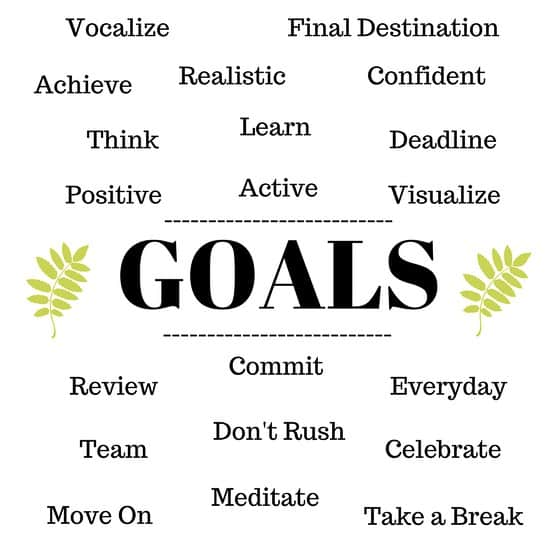 goals-chart-easycookingwithmolly